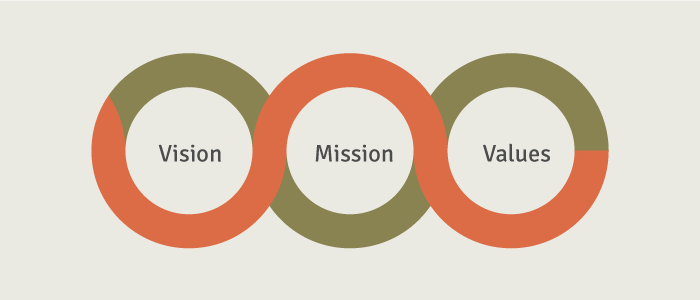 Vision-Mission-Values.png